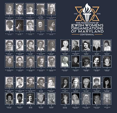 Photo courtesy of The Federation of Jewish Women's Organizations of Maryland